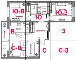 fen-shui-kvartiri-2